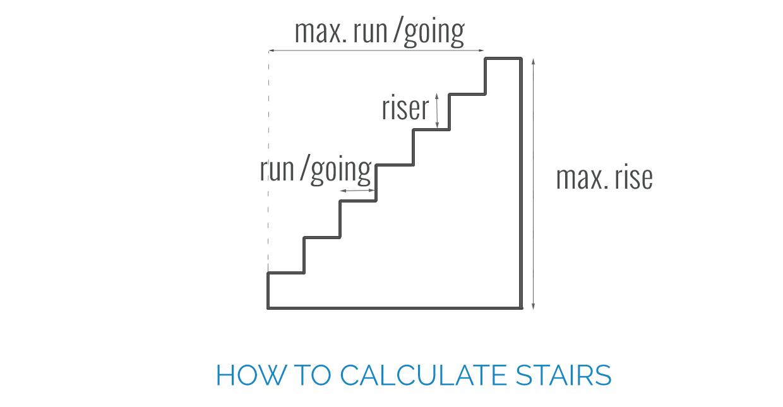 Stairs?sslu003d1