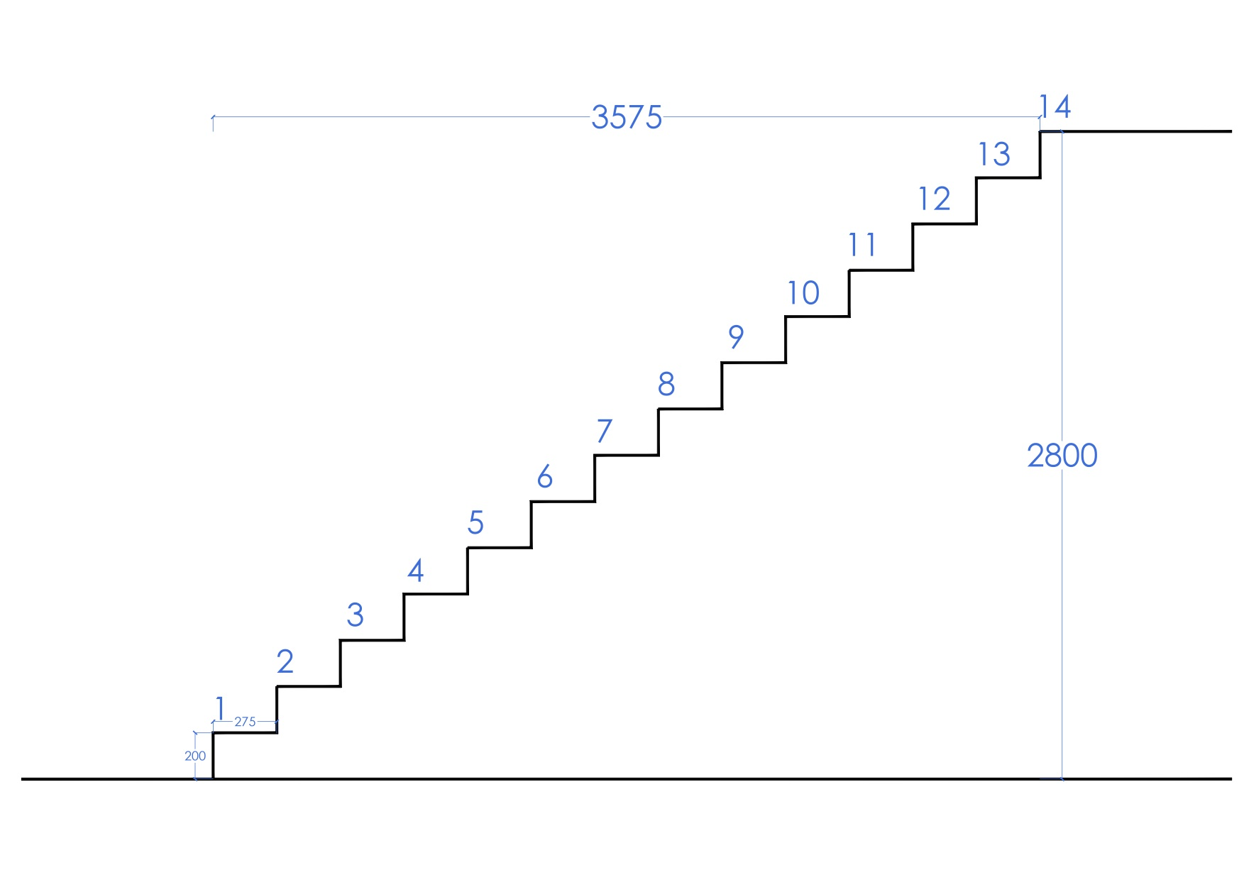 How To Calculate Stairs