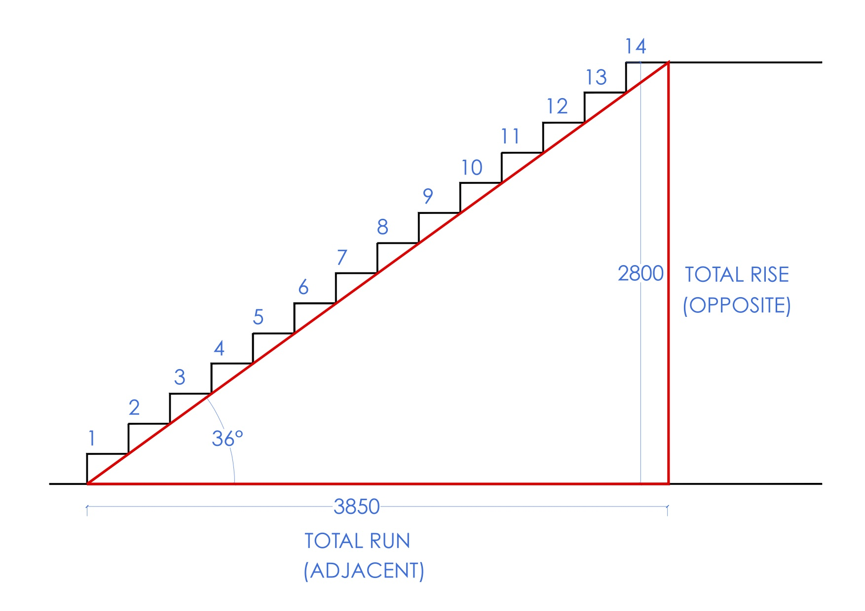 How To Calculate Stairs First In Architecture