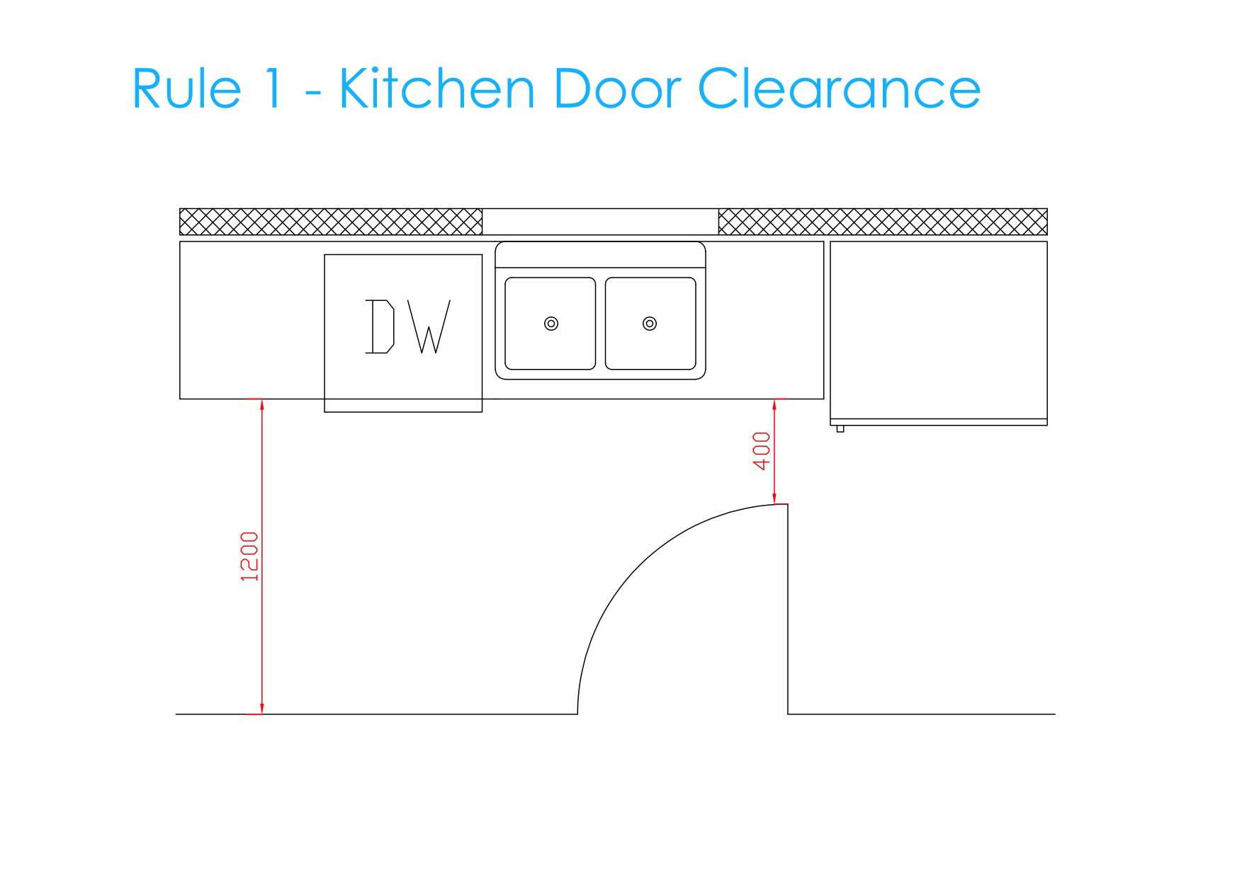 Marvelous Kitchen Design Rules Of Thumb   First In Architecture