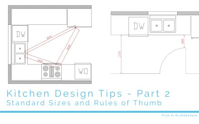 Kitchen Design Tips – Part 2
