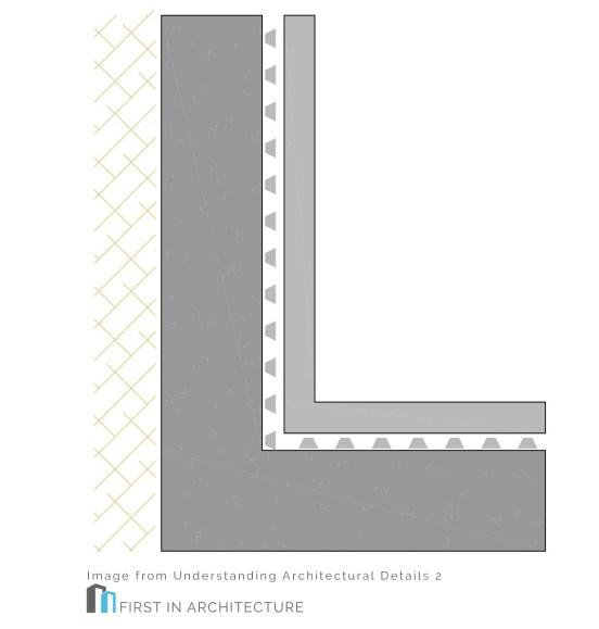 Type C Basement Construction