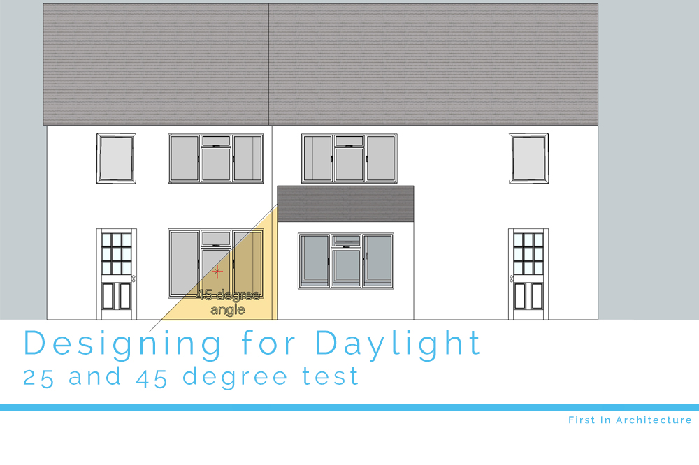 designing for daylight - 45 and 25 degree test | first in architecture