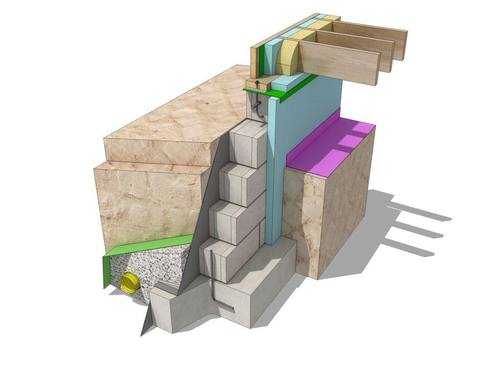 Foundation wall cmu