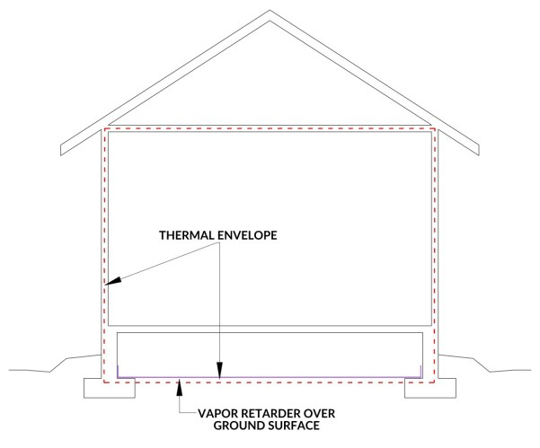 Unvented conditioned crawl space