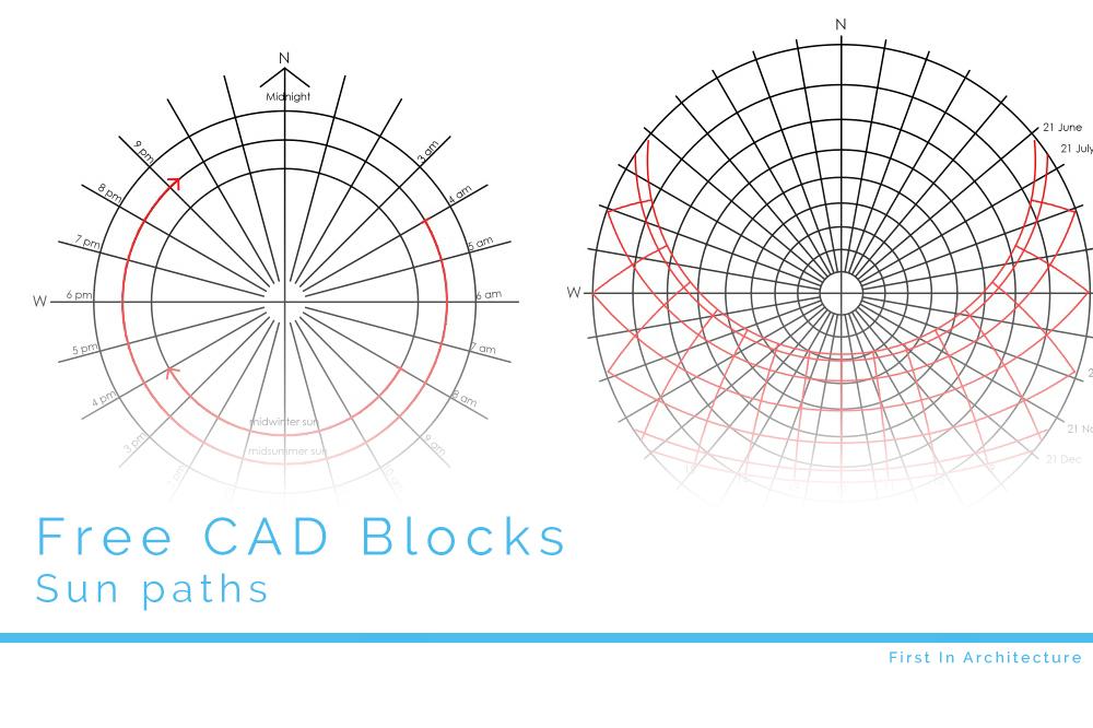 Free CAD Blocks – Sun path diagrams