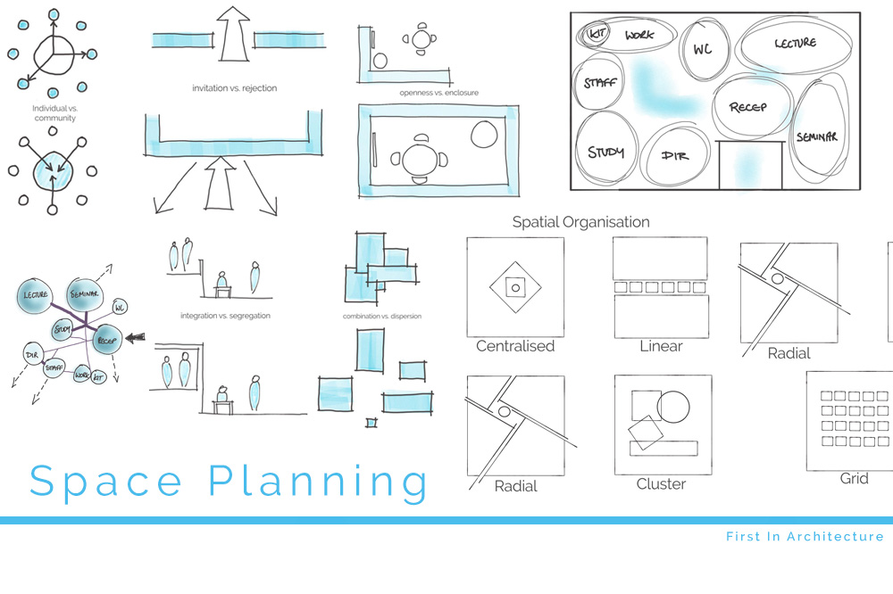 Space Planning Basics First In Architecture