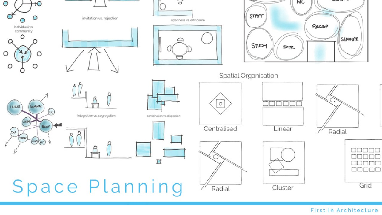 diagrams in architecture pdf space planning basics first in architecture  space planning basics first in