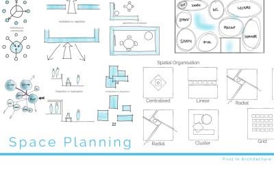 Space Planning Basics