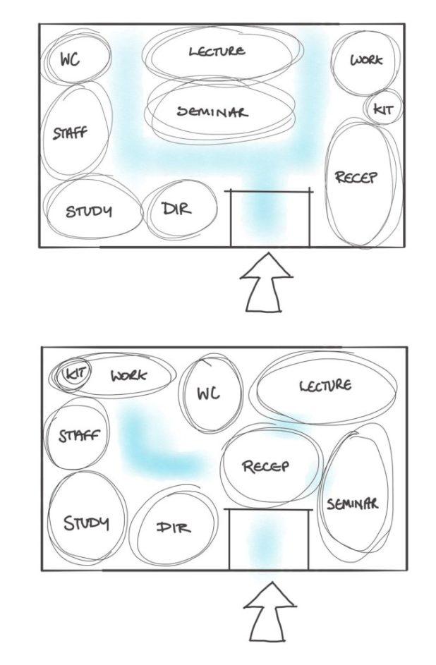 space planning bubble diagrams