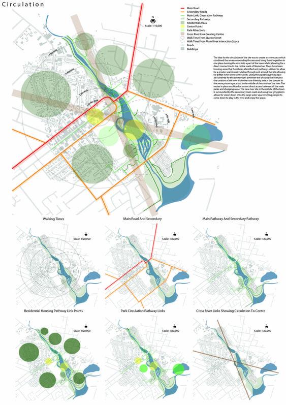 data visualization in architecture pdf