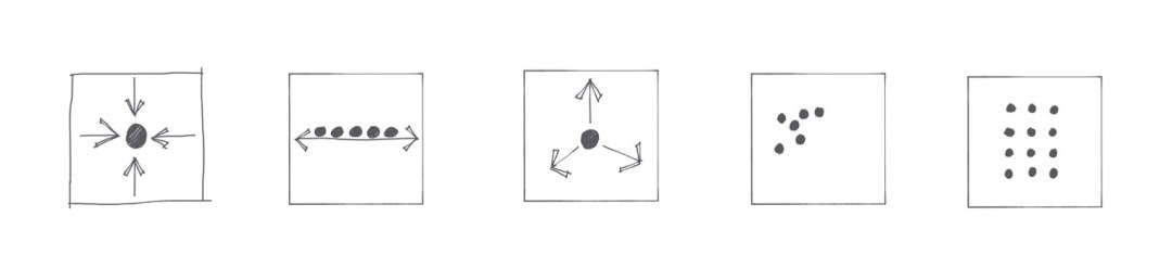 Additive form arrangments