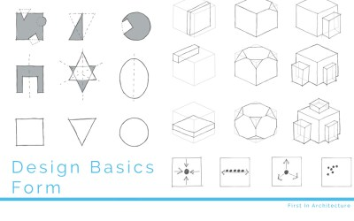 Architecture Design Basics – Form