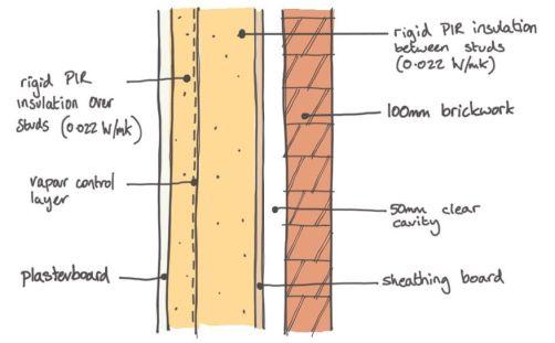 04 timber frame Rigid PIR