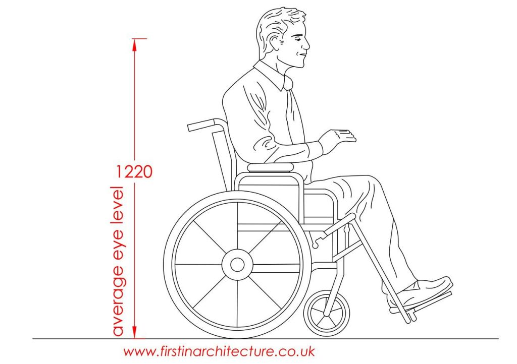 04 average eye level man in wheelchair