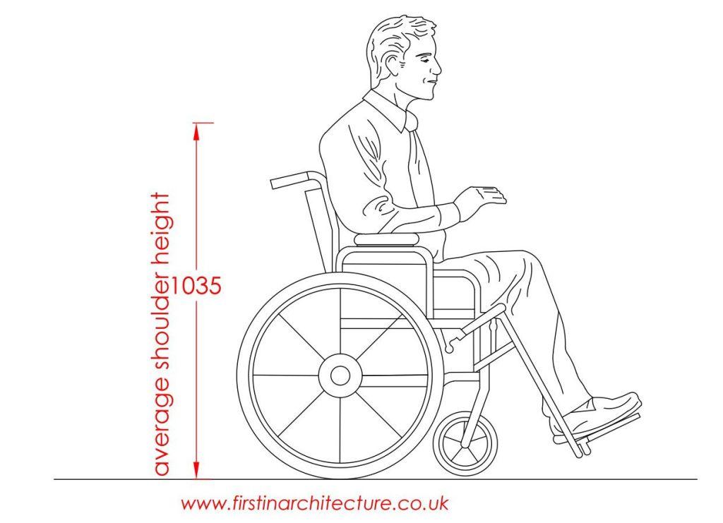05 average shoulder height man in wheelchair