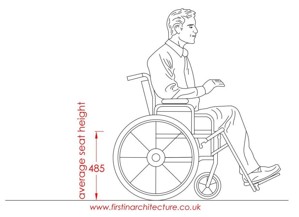 08 average seat height man in wheelchair