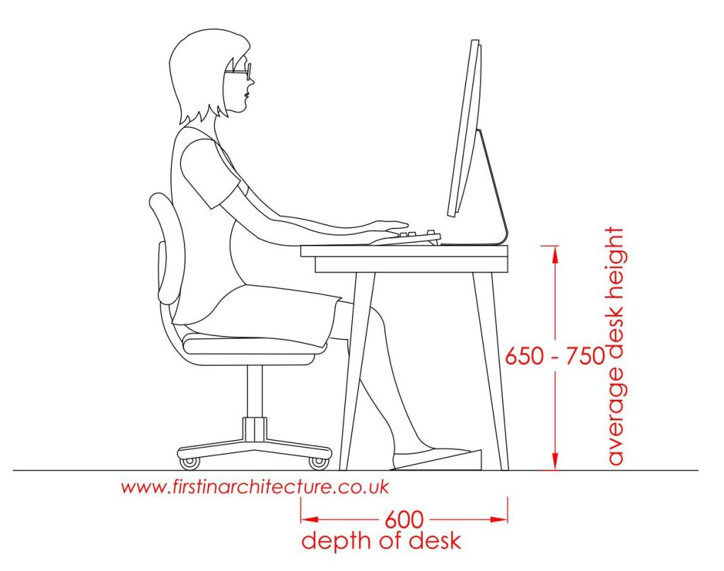 10 Desk depth and height