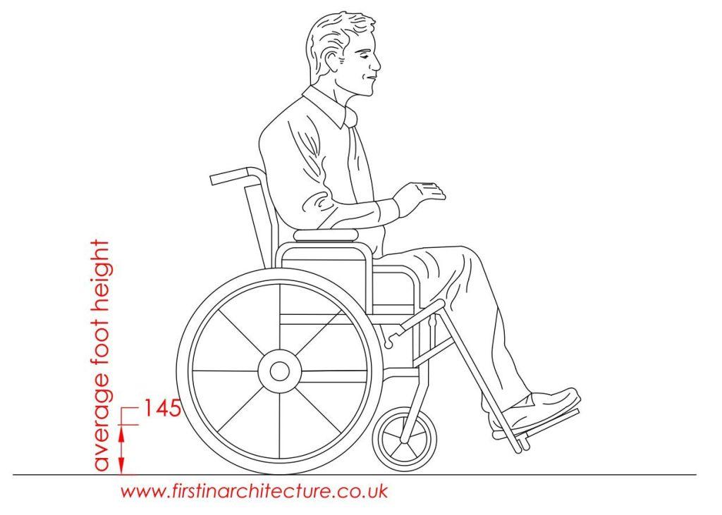 10 average foot height man in wheelchair