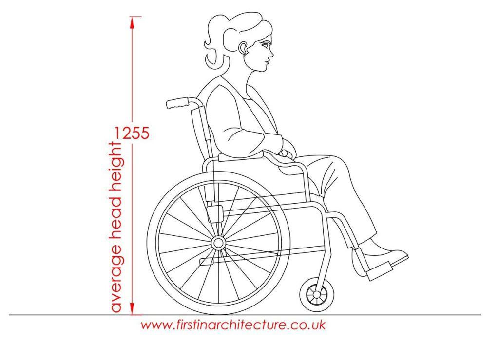 14 average head height female wheelchair