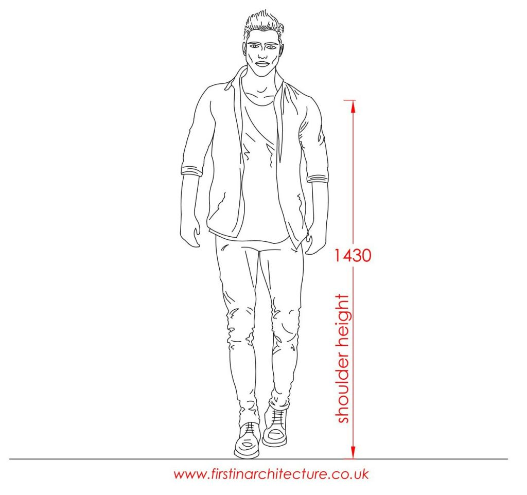 Metric Data 01 Average dimensions of person standing