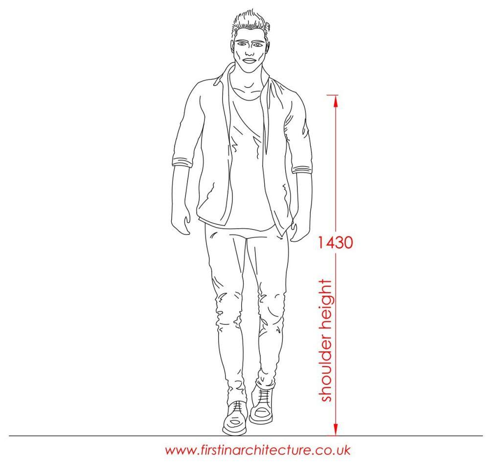 15 Shoulder height of average man