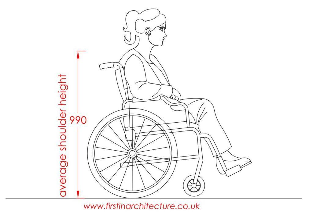15 average shoulder height female wheelchair