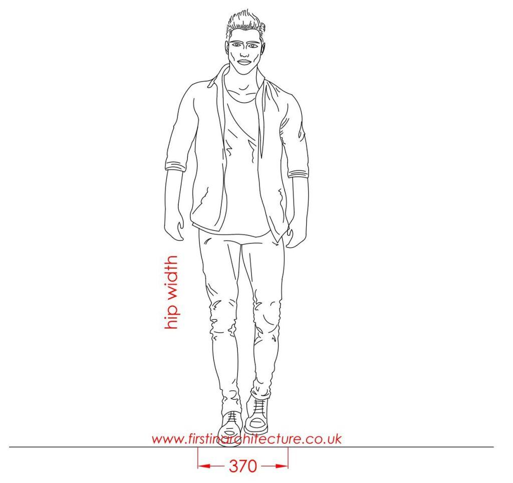 21 Hip width of average man