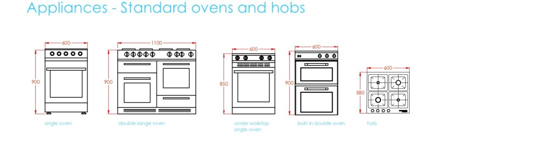 Metric Data 09 Standard oven and hob sizes