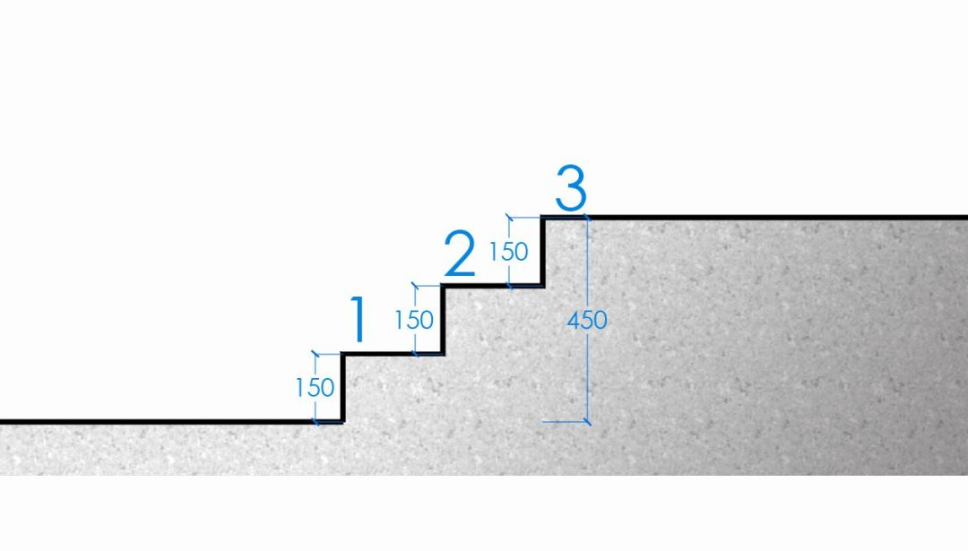 3 risers how to calculate stairs