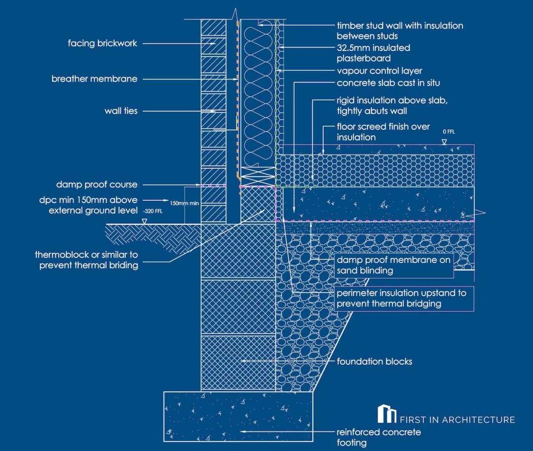 Ground bearing concrete slab detail TG2 2d