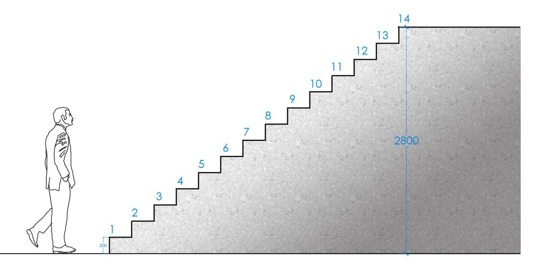 How to calculate stairs part 2