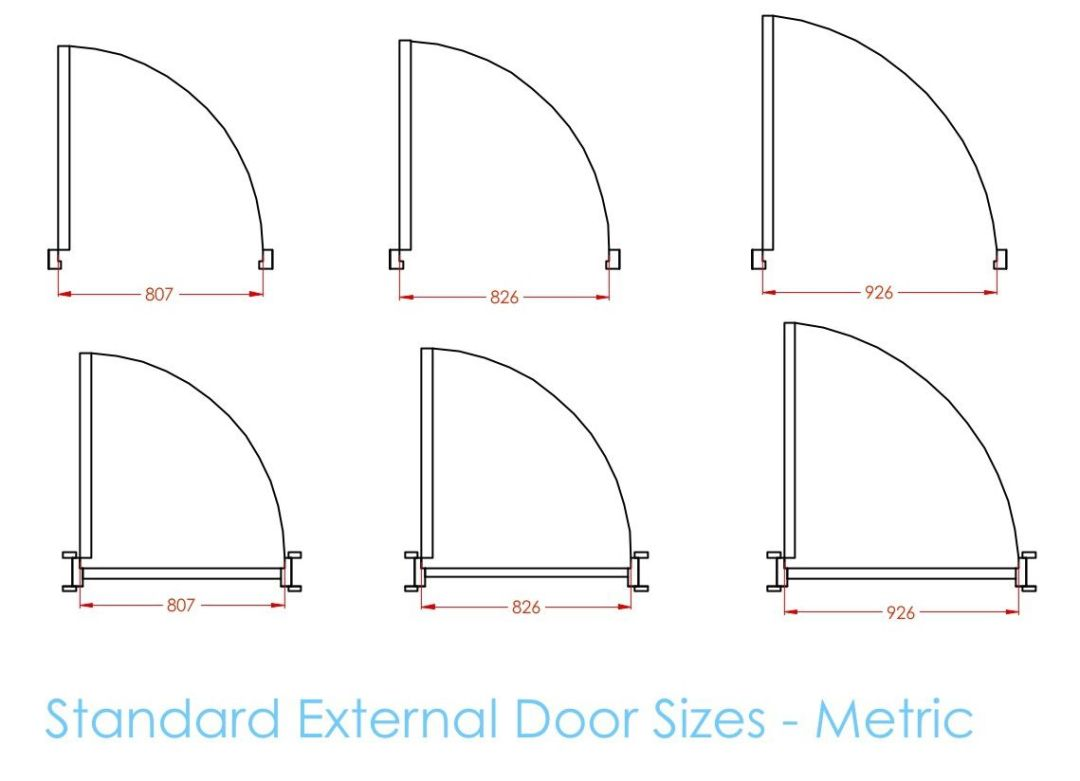 Standard door sizes ext metric