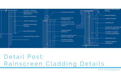 Detail Post – Rainscreen Cladding Details