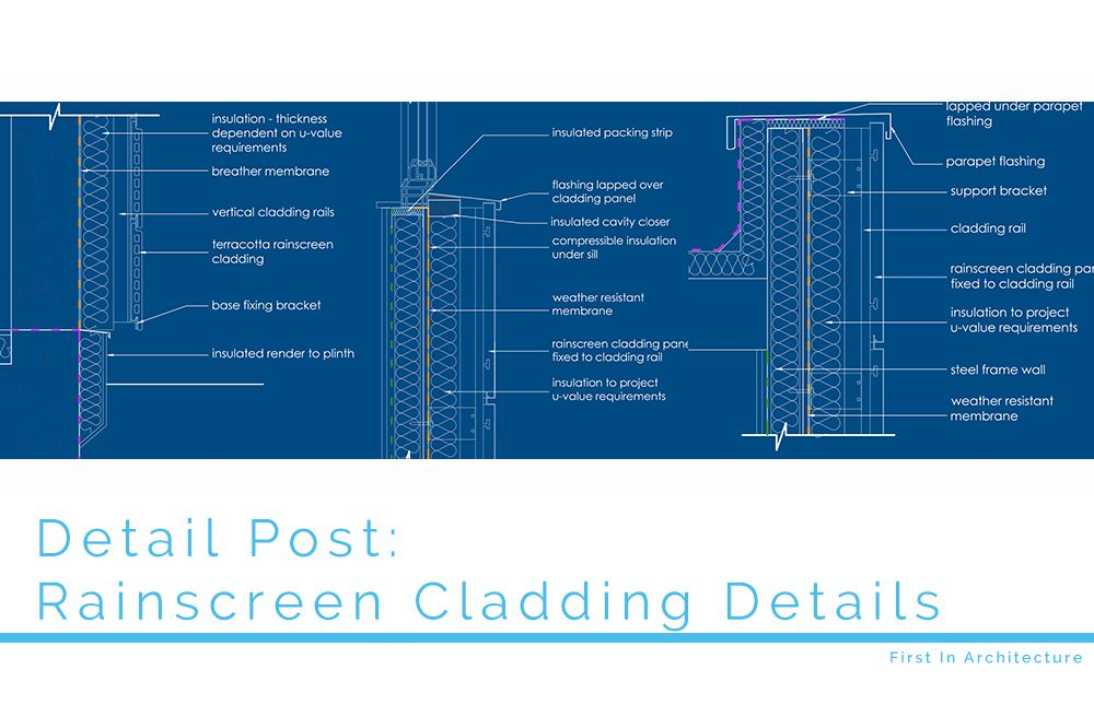 Rainscreen Cladding Details FI