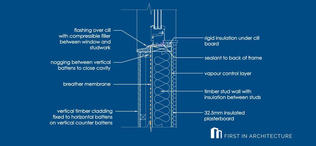 Vertical Timber Cladding Window Detail W16