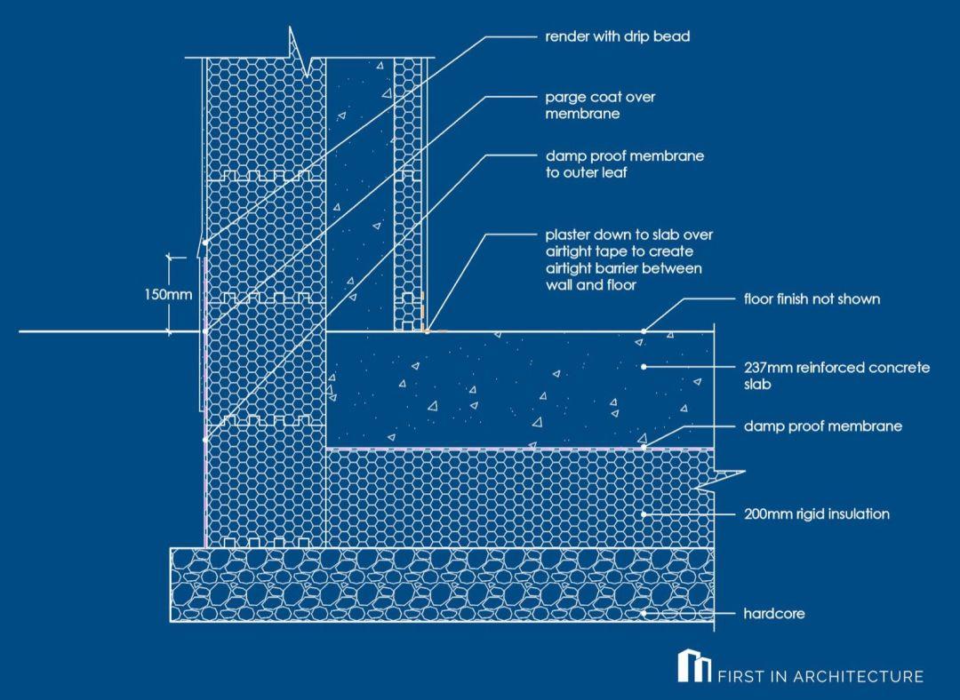 Passivhaus foundation detail ICF 2D