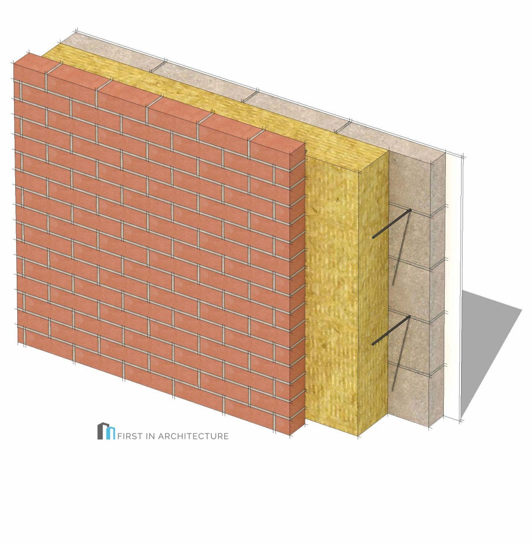 Masonry Cavity wall Passivhaus detail 3d