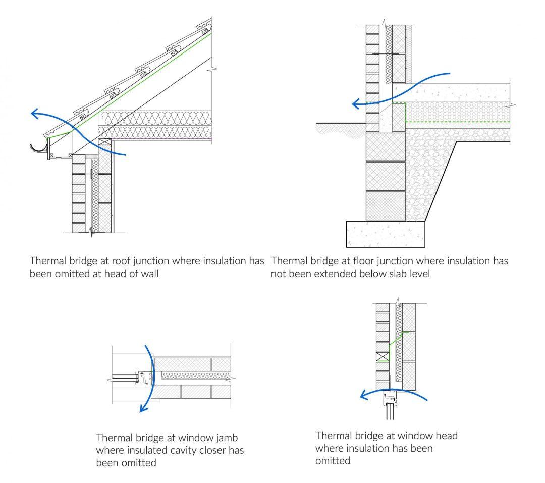 Thermal bridge examples