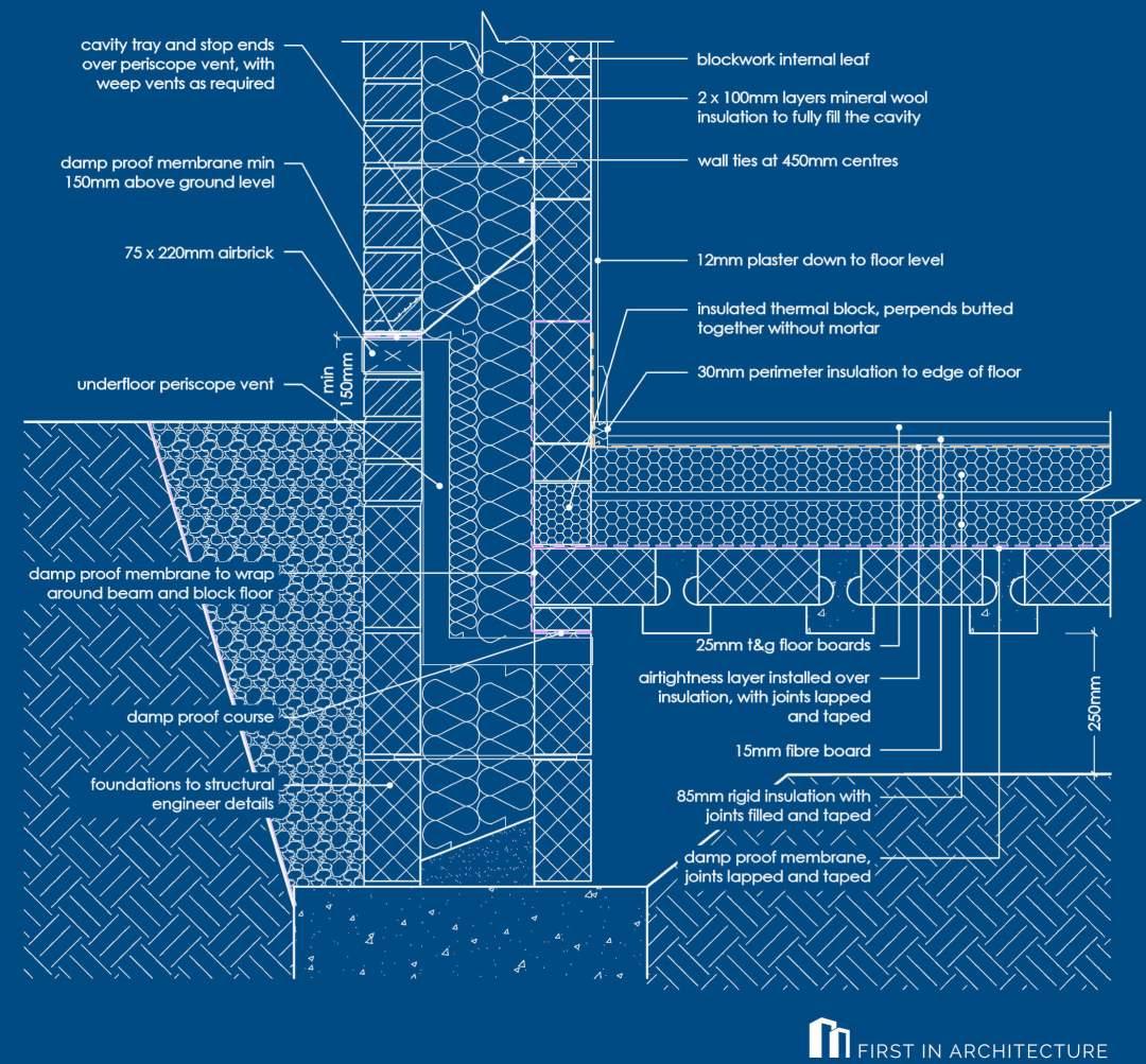 Passivhaus Cavity Wall Detail Foundation