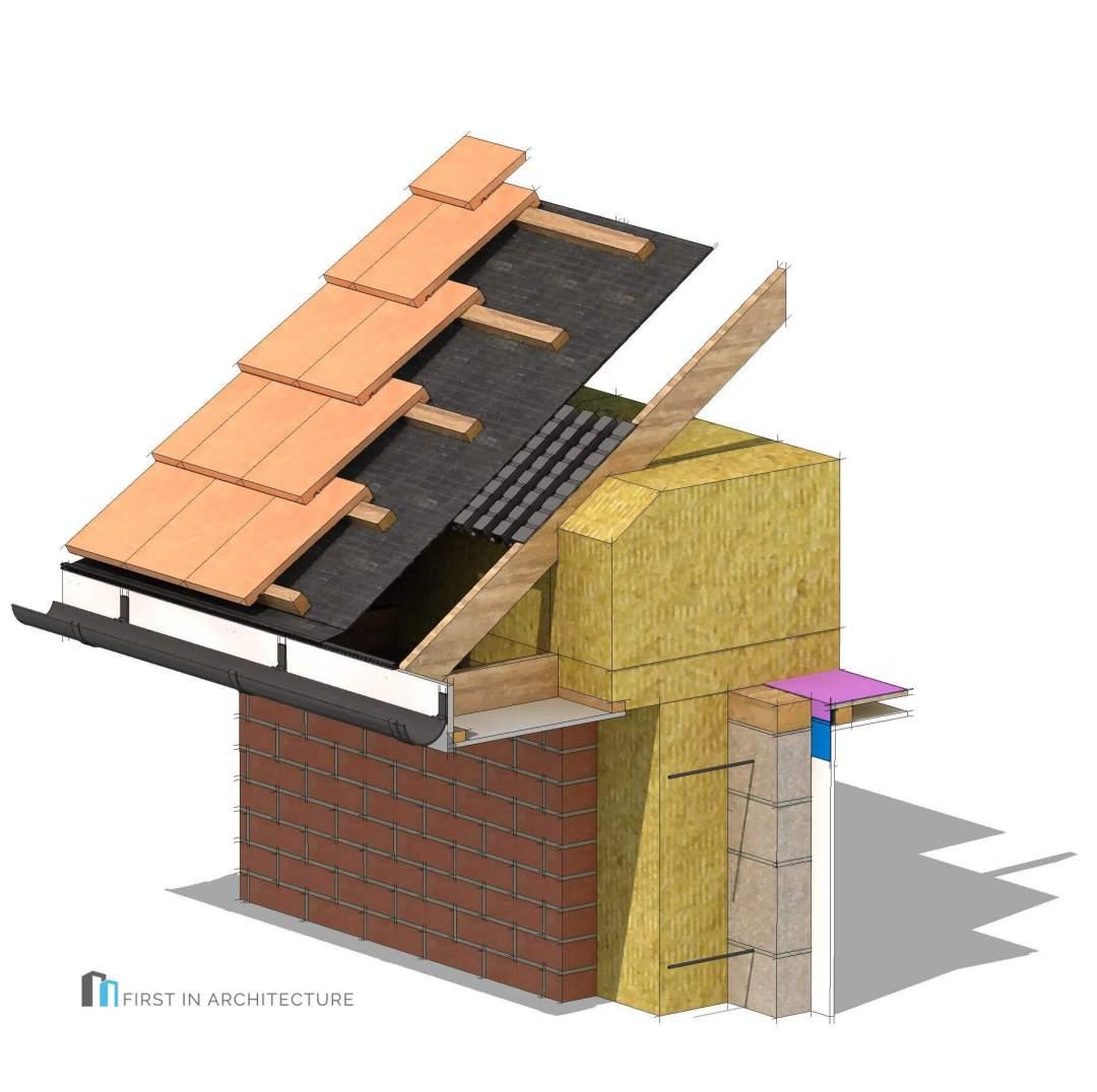 Passivhaus Cavity Wall Eaves Detail