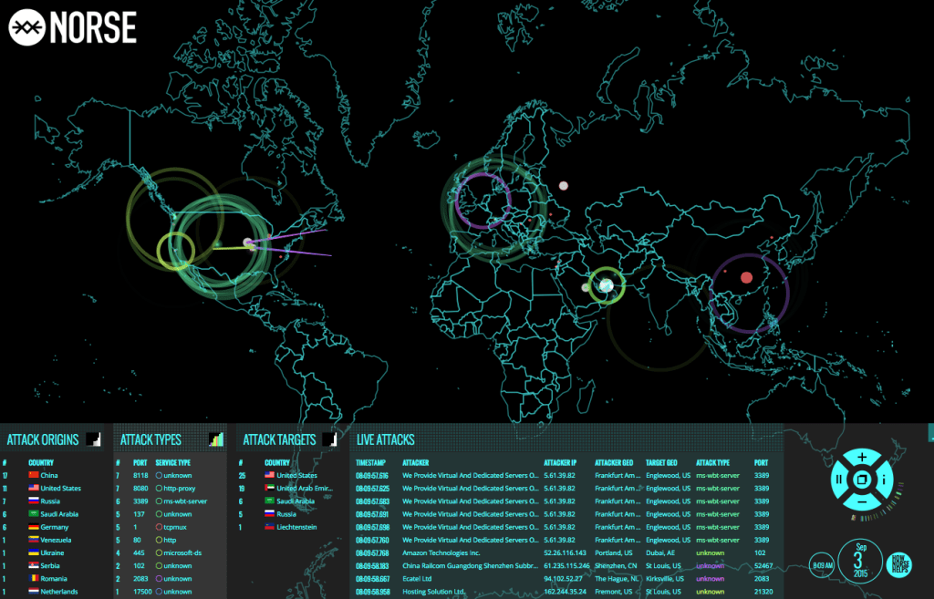 Hacking Attack Map