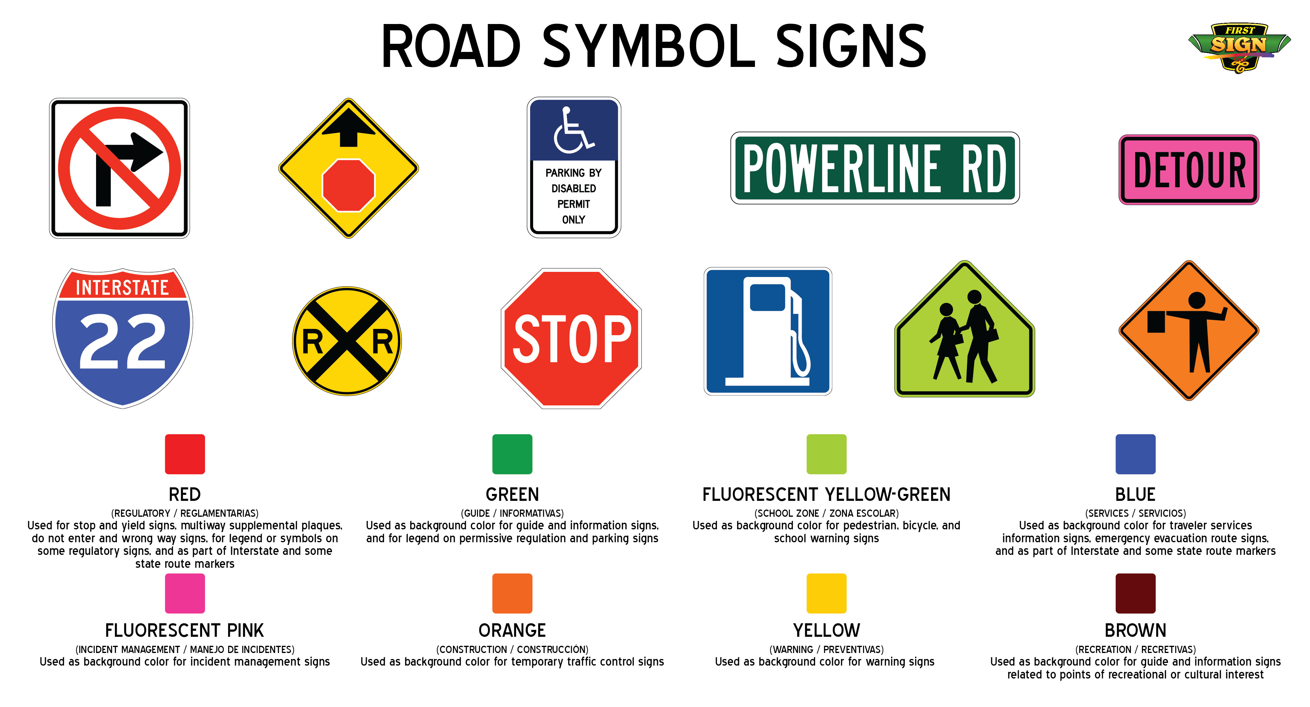 Can You Imagine No Signs On Roads Do You Know Road Sign