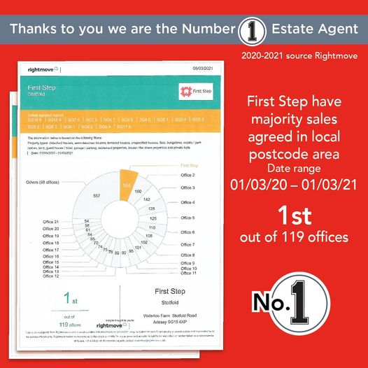 No1 estate agents
