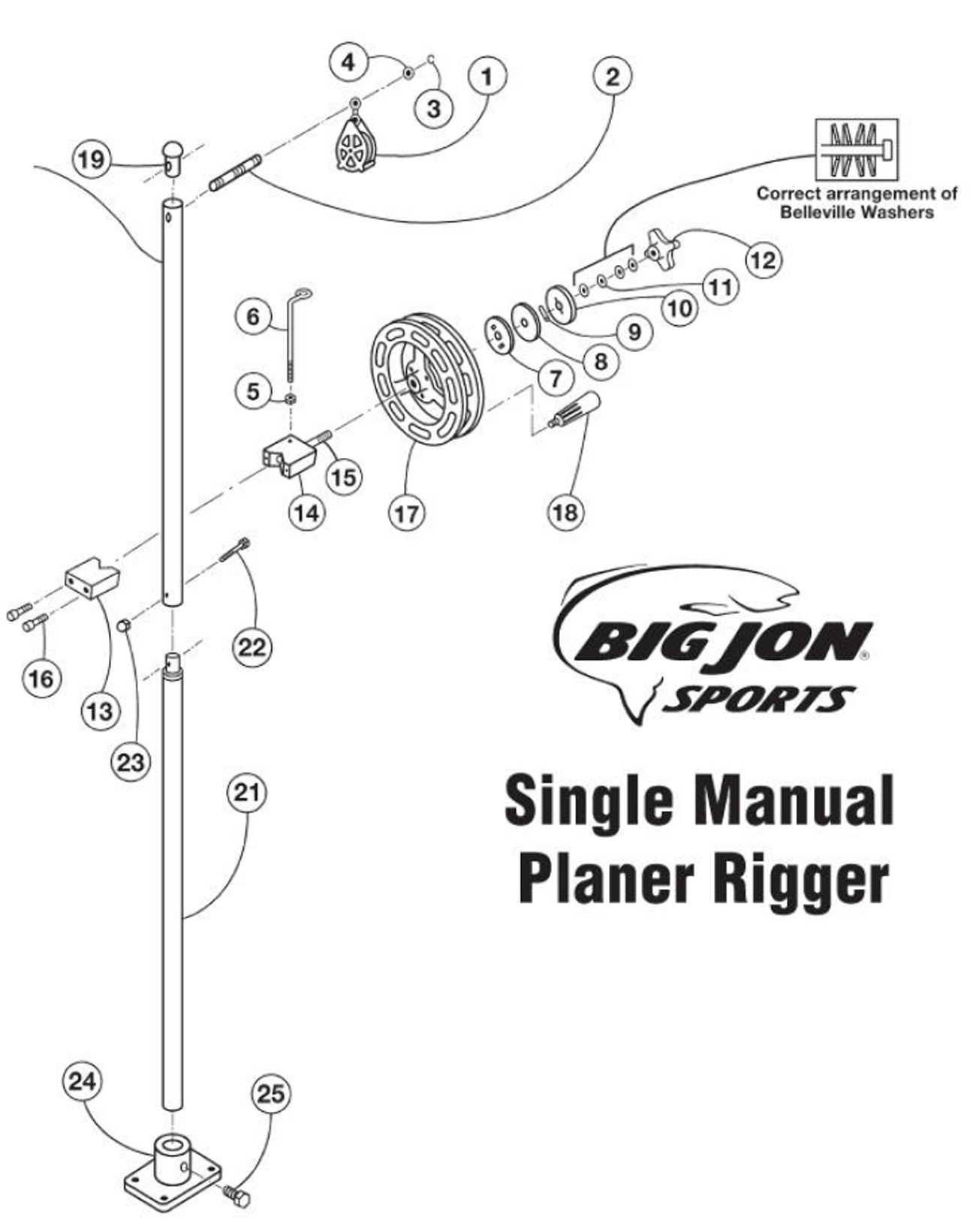 Order Big Jon Single Manual Planer Rigger Parts Online