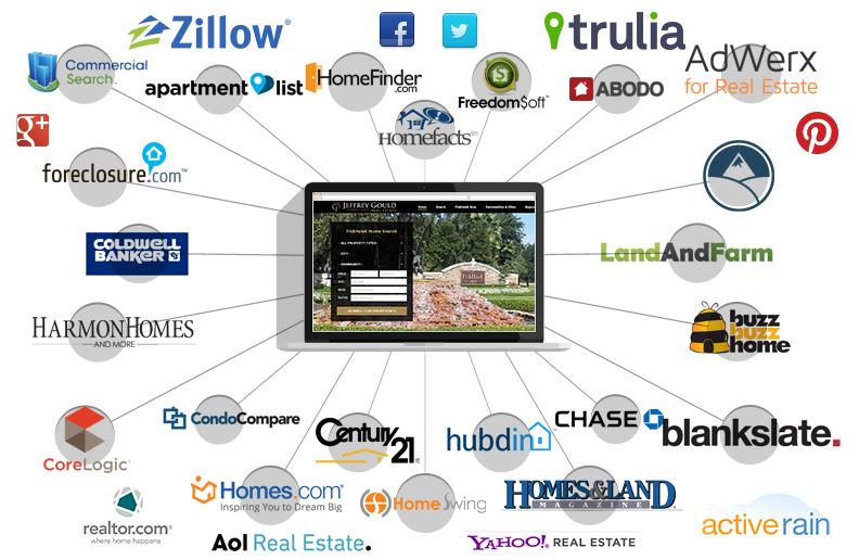 FishHawk Ranch Real Estate Sellers
