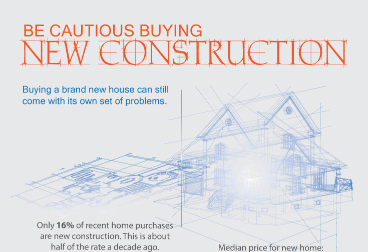 Be Cautious Buying New Construction