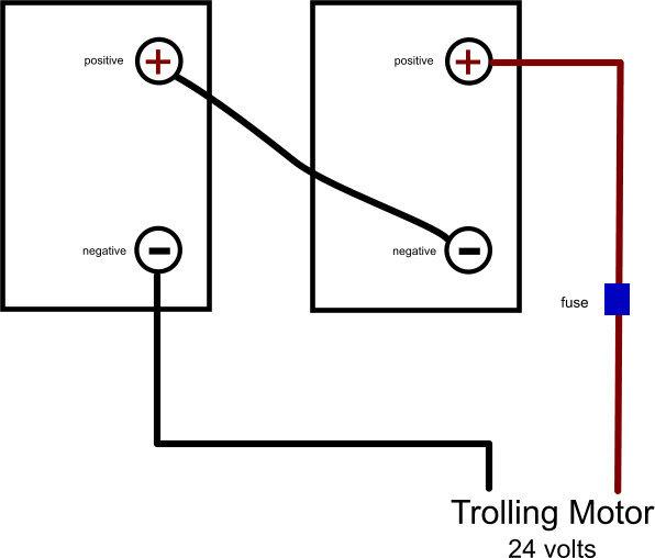 36 volt battery wiring diagram trolling motor - wiring diagram,