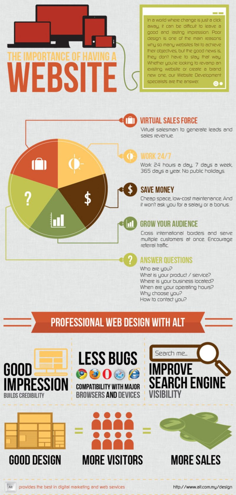 the-importance-of-having-a-website