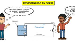 Resistencias en Serie – Ejercicios Resueltos